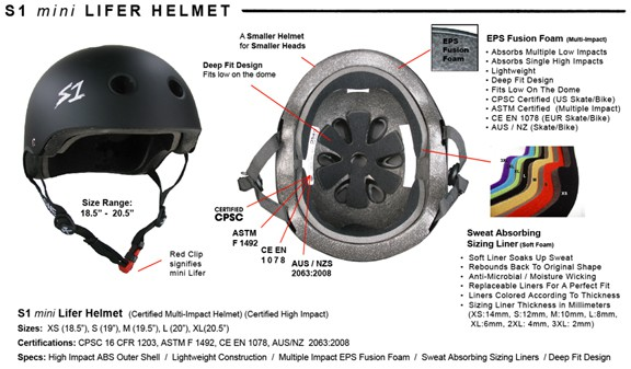 S1 Mini Lifer Helmet – Video Coming Soon