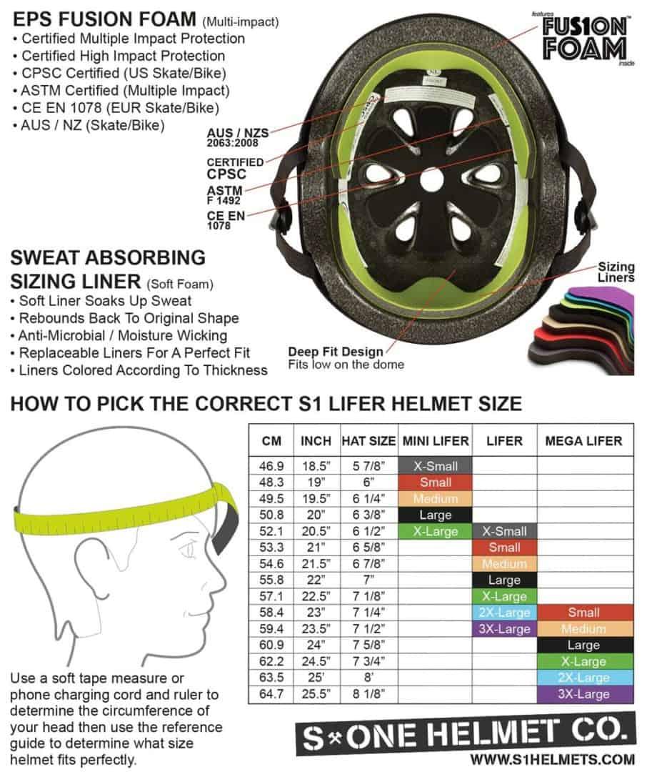 S1 Helmets Australia Sizing Chart